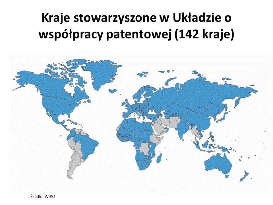 Kraje stowarzyszone w Układzie o współpracy patentowej (142 kraje) Źródło: WIPO