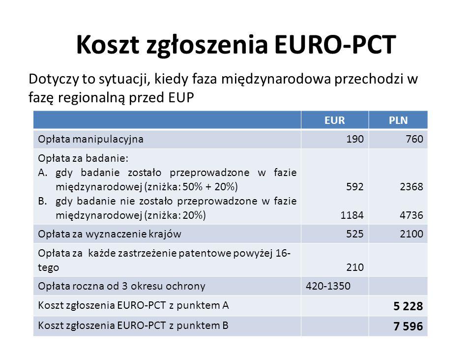 Koszt zgłoszenia EURO-PCT Dotyczy to sytuacji, kiedy faza międzynarodowa przechodzi w fazę regionalną przed EUP EURPLN Opłata manipulacyjna190760 Opła