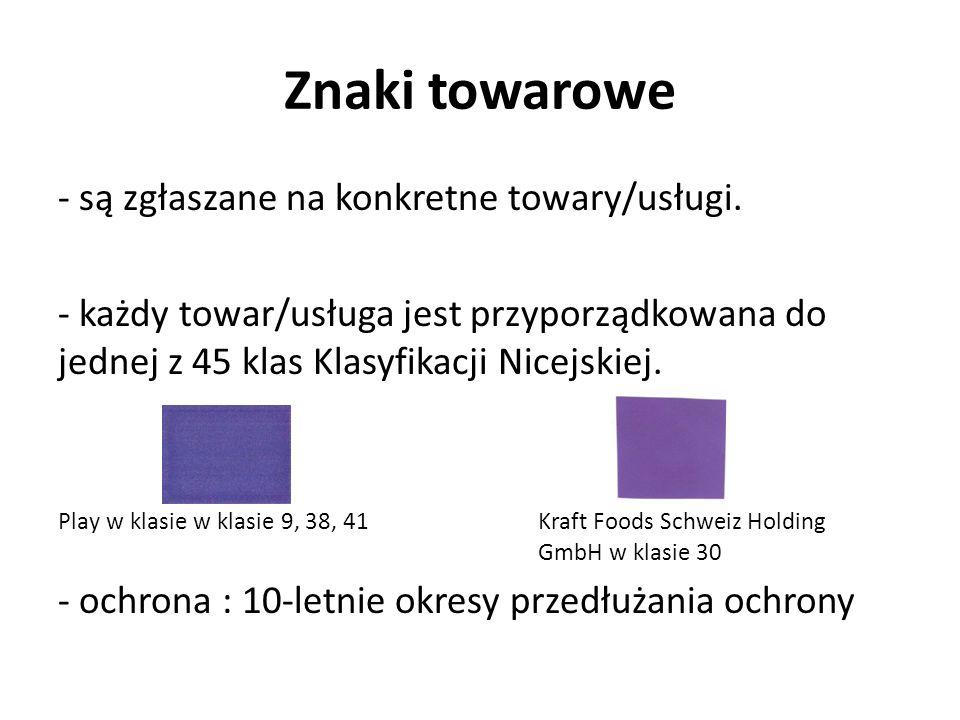 Sugerowane działania Sprawdzamy bazy danych, czy patent / zgłoszenie międzynarodowe rozciąga się na Polskę Rezygnacja z wprowadzania produktu X do obrotu, aby uniknąć zarzutu naruszenia Patent lub zgłoszenie rozciąga się na Polskę Patent lub zgłoszenie nie rozciąga się na Polskę Ochrona jest terytorialna, dlatego można wprowadzać produkty X do obrotu uwzględniając zasady wynikające z ustawy o zwalczaniu nieuczciwej konkurencji (uznk)