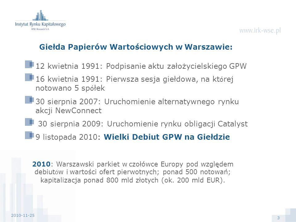 3 Giełda Papierów Wartościowych w Warszawie: 12 kwietnia 1991: Podpisanie aktu założycielskiego GPW 16 kwietnia 1991: Pierwsza sesja giełdowa, na kt ó rej notowano 5 sp ó łek 30 sierpnia 2007: Uruchomienie alternatywnego rynku akcji NewConnect 30 sierpnia 2009: Uruchomienie rynku obligacji Catalyst 9 listopada 2010: Wielki Debiut GPW na Giełdzie 2010: Warszawski parkiet w czołówce Europy pod względem debiut ó w i wartości ofert pierwotnych; ponad 500 notowań; kapitalizacja ponad 800 mld złotych (ok.
