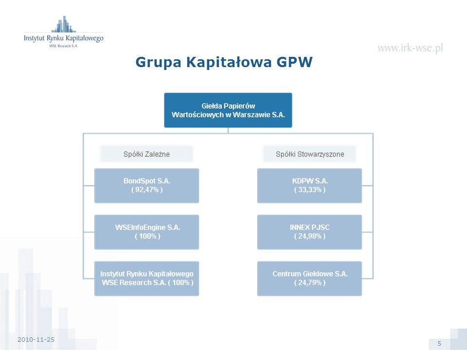 5 2010-11-25 Grupa Kapitałowa GPW
