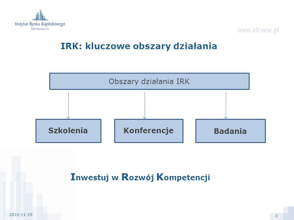 8 IRK: kluczowe obszary działania SzkoleniaKonferencje Badania Obszary działania IRK 2010-11-25 I nwestuj w R ozwój K ompetencji