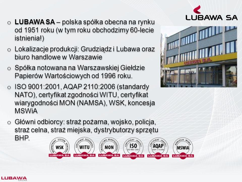 o LUBAWA SA – polska spółka obecna na rynku od 1951 roku (w tym roku obchodzimy 60-lecie istnienia!) o Lokalizacje produkcji: Grudziądz i Lubawa oraz