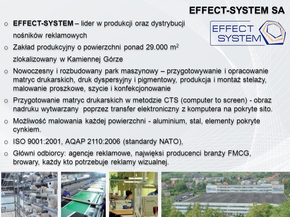 EFFECT-SYSTEM SA o EFFECT-SYSTEM – lider w produkcji oraz dystrybucji nośników reklamowych o Zakład produkcyjny o powierzchni ponad 29.000 m 2 zlokali