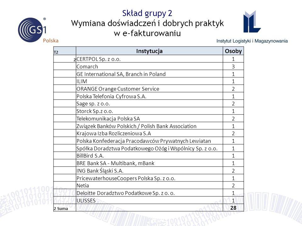 Skład grupy 2 Wymiana doświadczeń i dobrych praktyk w e-fakturowaniu T2 InstytucjaOsoby 2 CERTPOL Sp. z o.o.1 Comarch3 GE International SA, Branch in