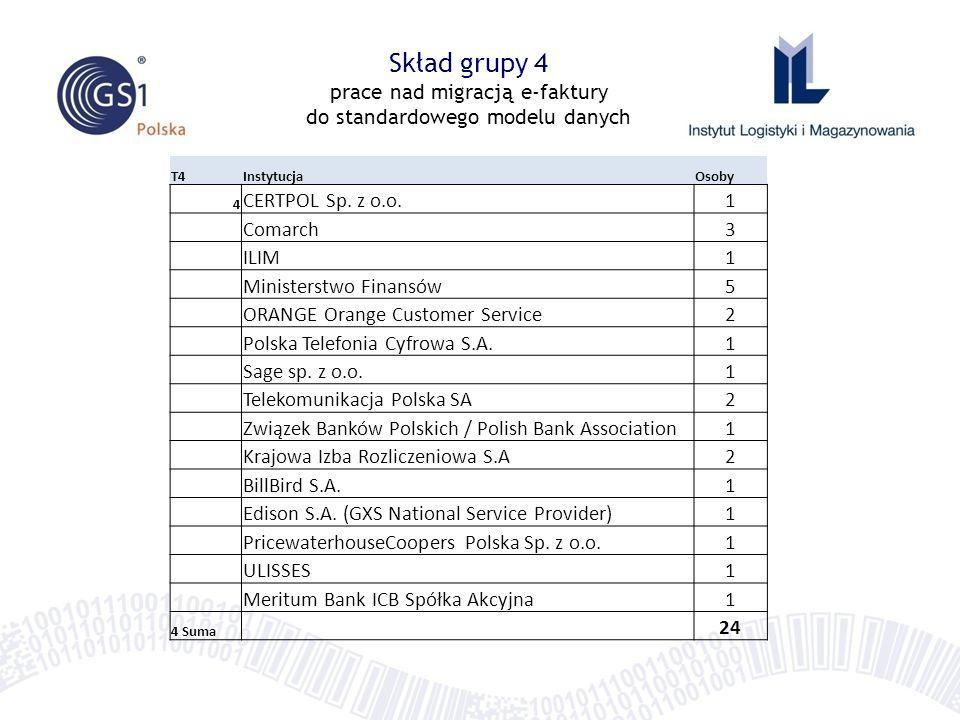 Skład grupy 4 prace nad migracją e-faktury do standardowego modelu danych T4InstytucjaOsoby 4 CERTPOL Sp. z o.o.1 Comarch3 ILIM1 Ministerstwo Finansów