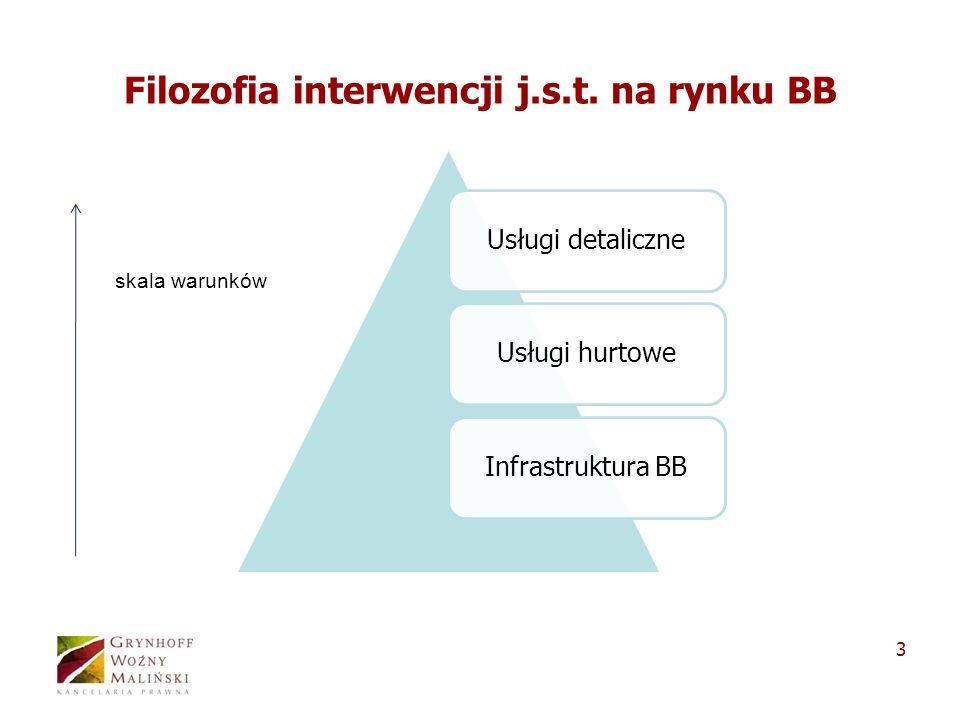 3 Filozofia interwencji j.s.t. na rynku BB Usługi detaliczneUsługi hurtoweInfrastruktura BB skala warunków