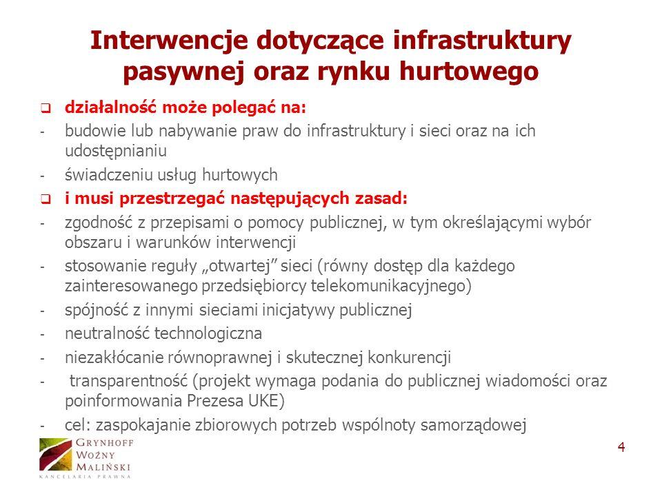 4 Interwencje dotyczące infrastruktury pasywnej oraz rynku hurtowego działalność może polegać na: - budowie lub nabywanie praw do infrastruktury i sie