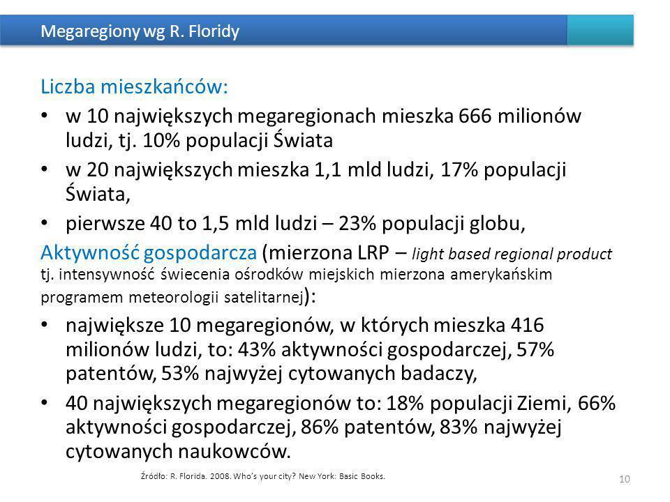 Megaregiony wg R.