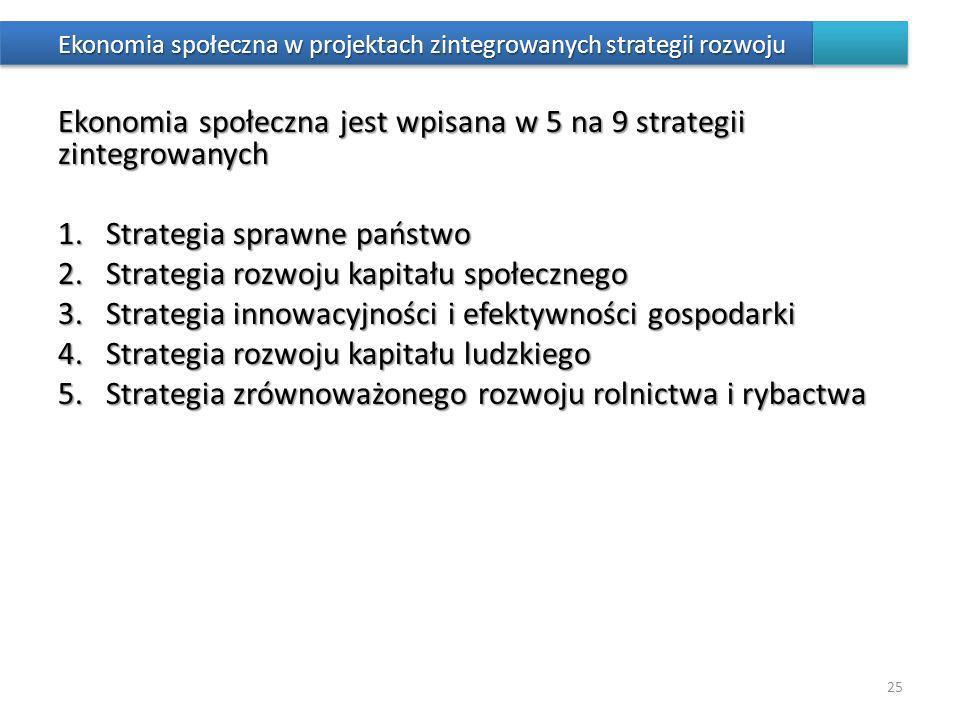 Ekonomia społeczna w projektach zintegrowanych strategii rozwoju Ekonomia społeczna jest wpisana w 5 na 9 strategii zintegrowanych 1.Strategia sprawne