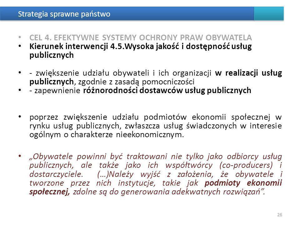 Strategia sprawne państwo CEL 4. EFEKTYWNE SYSTEMY OCHRONY PRAW OBYWATELA Kierunek interwencji 4.5.Wysoka jakość i dostępność usług publicznych - zwię