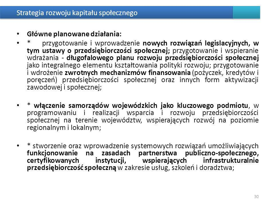 Strategia rozwoju kapitału społecznego Główne planowane działania: * przygotowanie i wprowadzenie nowych rozwiązań legislacyjnych, w tym ustawy o przedsiębiorczości społecznej; przygotowanie i wspieranie wdrażania - długofalowego planu rozwoju przedsiębiorczości społecznej jako integralnego elementu kształtowania polityki rozwoju; przygotowanie i wdrożenie zwrotnych mechanizmów finansowania (pożyczek, kredytów i poręczeń) przedsiębiorczości społecznej oraz innych form aktywizacji zawodowej i społecznej; * włączenie samorządów wojewódzkich jako kluczowego podmiotu, w programowaniu i realizacji wsparcia i rozwoju przedsiębiorczości społecznej na terenie województw, wspierających rozwój na poziomie regionalnym i lokalnym; * stworzenie oraz wprowadzenie systemowych rozwiązań umożliwiających funkcjonowanie na zasadach partnerstwa publiczno-społecznego, certyfikowanych instytucji, wspierających infrastrukturalnie przedsiębiorczość społeczną w zakresie usług, szkoleń i doradztwa; 30
