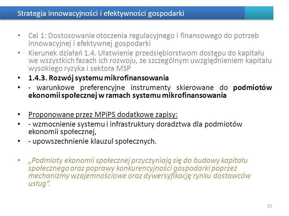 Strategia innowacyjności i efektywności gospodarki Cel 1: Dostosowanie otoczenia regulacyjnego i finansowego do potrzeb innowacyjnej i efektywnej gospodarki Kierunek działań 1.4.