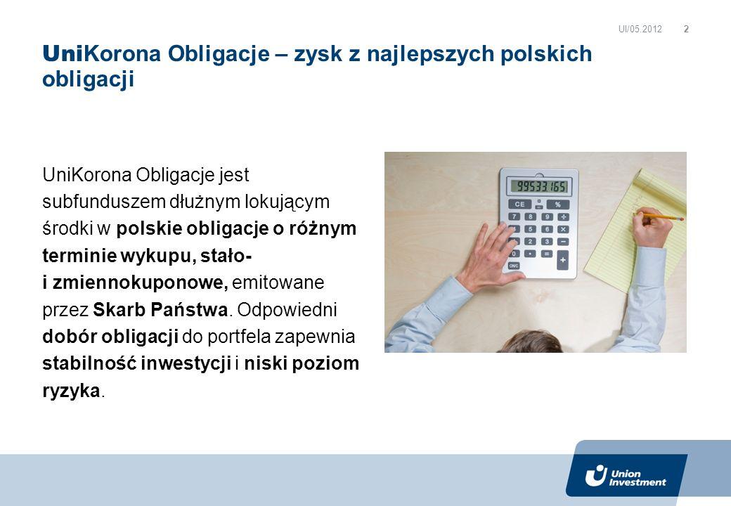 UniKorona Obligacje jest subfunduszem dłużnym lokującym środki w polskie obligacje o różnym terminie wykupu, stało- i zmiennokuponowe, emitowane przez Skarb Państwa.