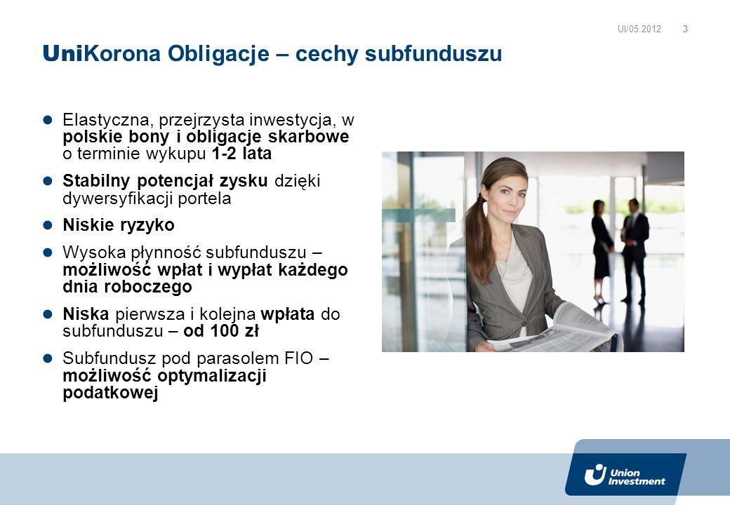 Elastyczna, przejrzysta inwestycja, w polskie bony i obligacje skarbowe o terminie wykupu 1-2 lata Stabilny potencjał zysku dzięki dywersyfikacji port