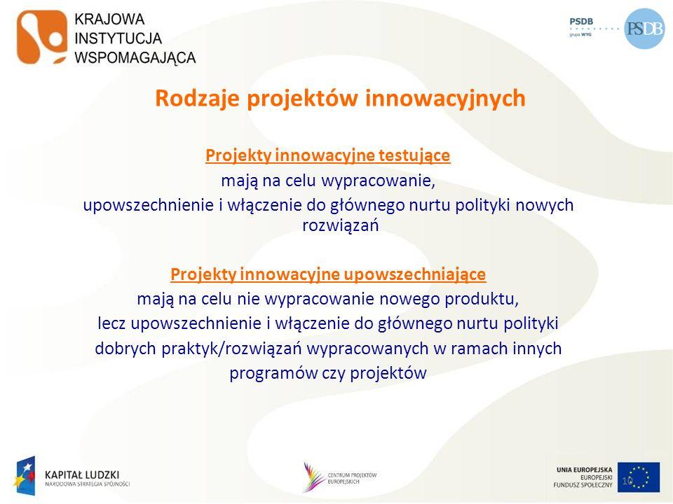 10 Rodzaje projektów innowacyjnych Projekty innowacyjne testujące mają na celu wypracowanie, upowszechnienie i włączenie do głównego nurtu polityki no