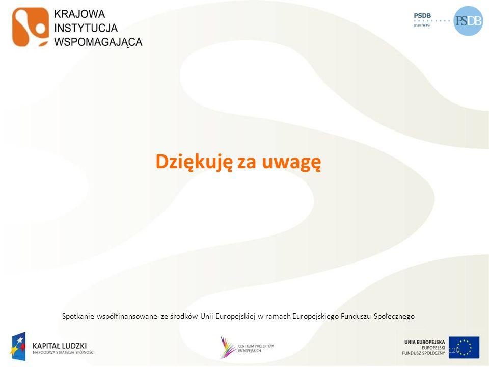 120 Dziękuję za uwagę Spotkanie współfinansowane ze środków Unii Europejskiej w ramach Europejskiego Funduszu Społecznego