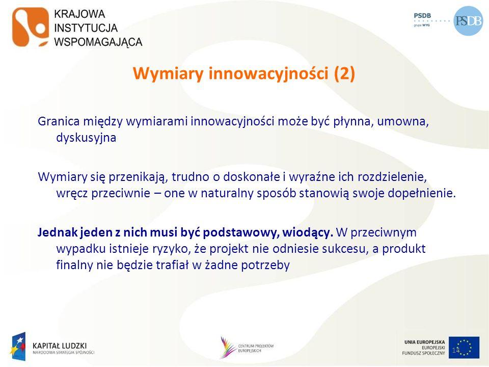 14 Wymiary innowacyjności (2) Granica między wymiarami innowacyjności może być płynna, umowna, dyskusyjna Wymiary się przenikają, trudno o doskonałe i