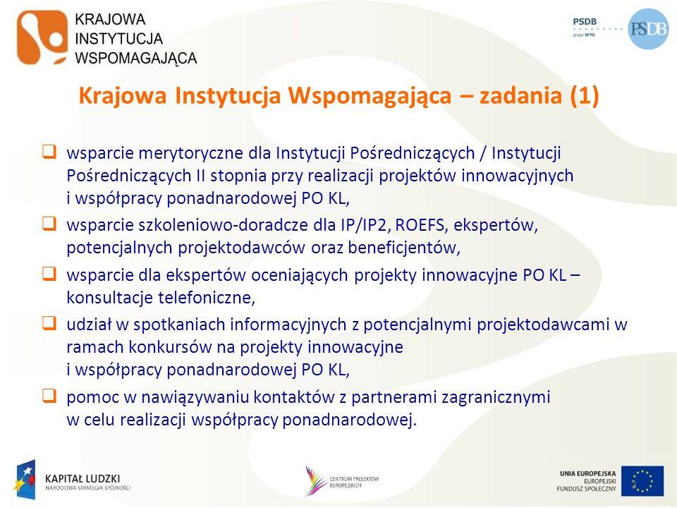Krajowa Instytucja Wspomagająca – zadania (2) monitorowanie stanu wdrażania projektów innowacyjnych oraz współpracy ponadnarodowej w komponencie centralnym i regionalnym PO KL, inicjowanie i monitorowanie procesu upowszechniania i włączania produktów projektów innowacyjnych do głównego nurtu polityki, koordynacja 4 Krajowych Sieci Tematycznych w obszarach Zatrudnienia i integracji społecznej, Dobrego rządzenia, Adaptacyjności oraz Edukacji i szkolnictwa wyższego, prowadzenie Sekretariatu Ogólnego RST, monitorującego i wspomagającego prace Regionalnych Sieci Tematycznych.