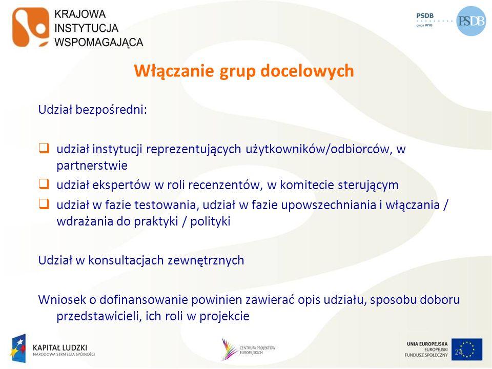 24 Włączanie grup docelowych Udział bezpośredni: udział instytucji reprezentujących użytkowników/odbiorców, w partnerstwie udział ekspertów w roli rec