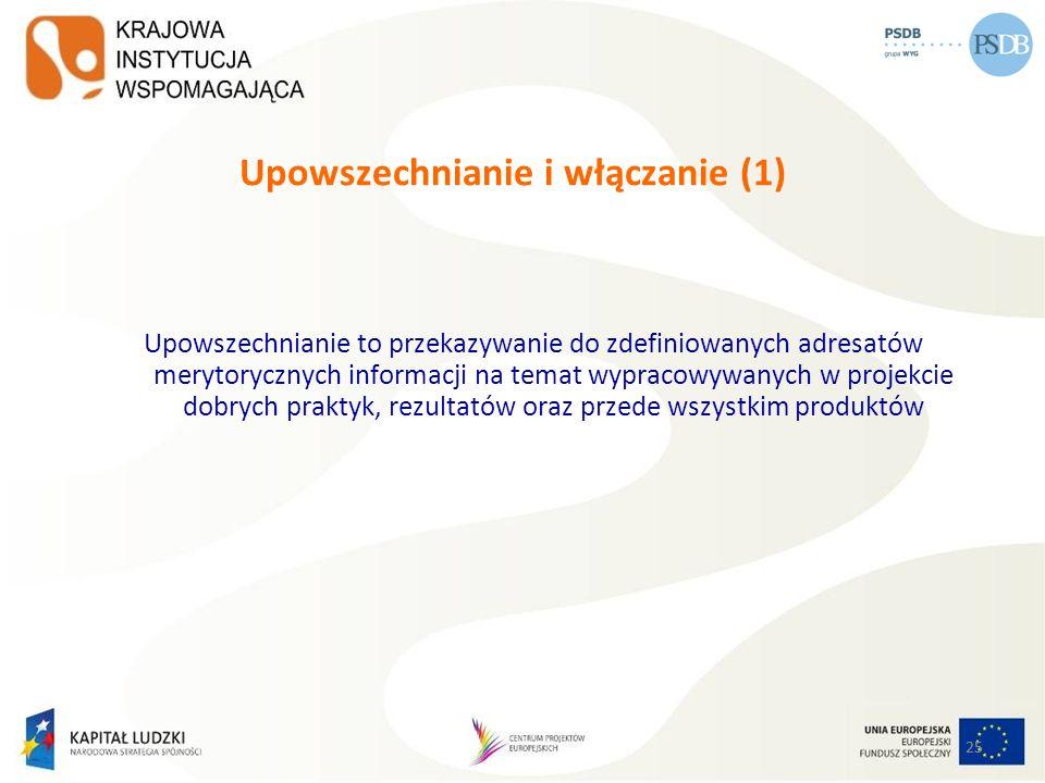 25 Upowszechnianie i włączanie (1) Upowszechnianie to przekazywanie do zdefiniowanych adresatów merytorycznych informacji na temat wypracowywanych w p