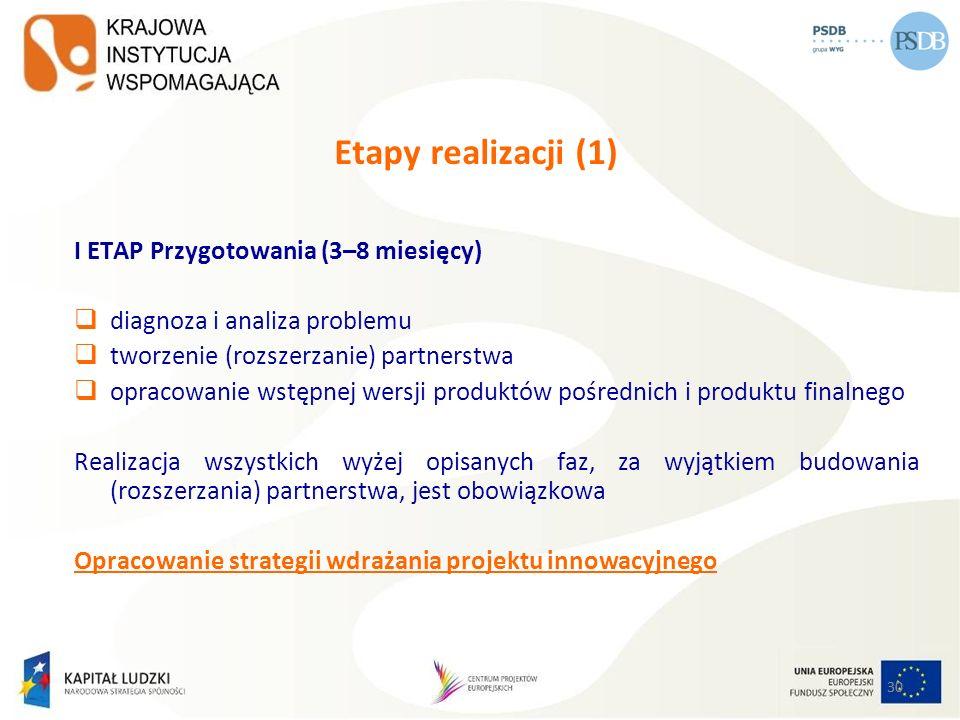 30 Etapy realizacji (1) I ETAP Przygotowania (3–8 miesięcy) diagnoza i analiza problemu tworzenie (rozszerzanie) partnerstwa opracowanie wstępnej wers