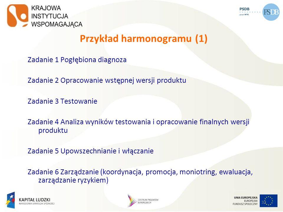 32 Przykład harmonogramu (1) Zadanie 1 Pogłębiona diagnoza Zadanie 2 Opracowanie wstępnej wersji produktu Zadanie 3 Testowanie Zadanie 4 Analiza wynik