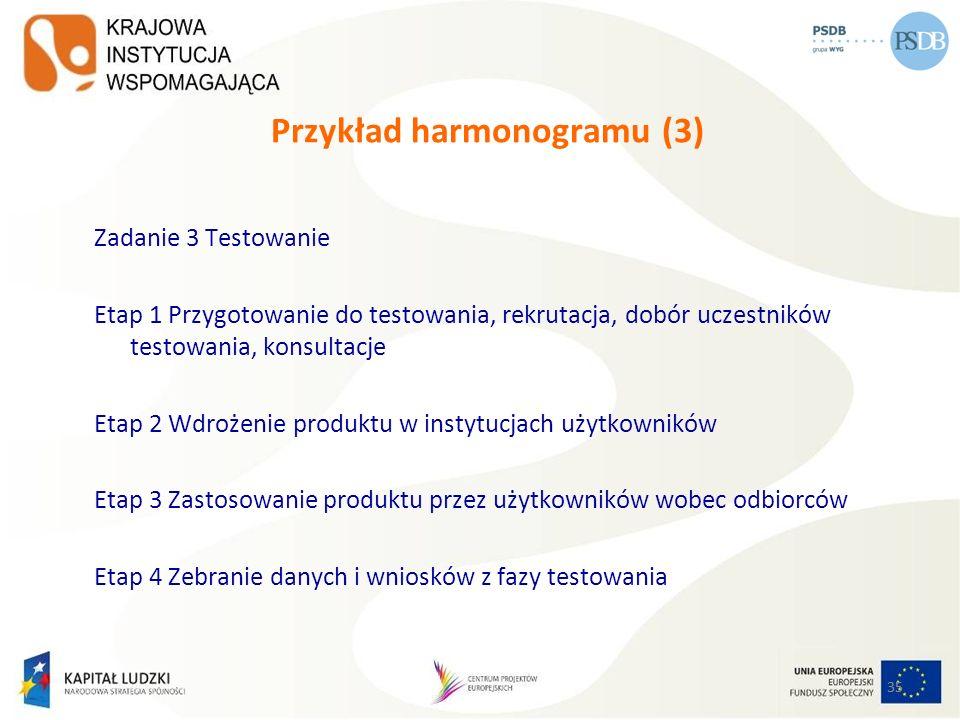35 Przykład harmonogramu (3) Zadanie 3 Testowanie Etap 1 Przygotowanie do testowania, rekrutacja, dobór uczestników testowania, konsultacje Etap 2 Wdr