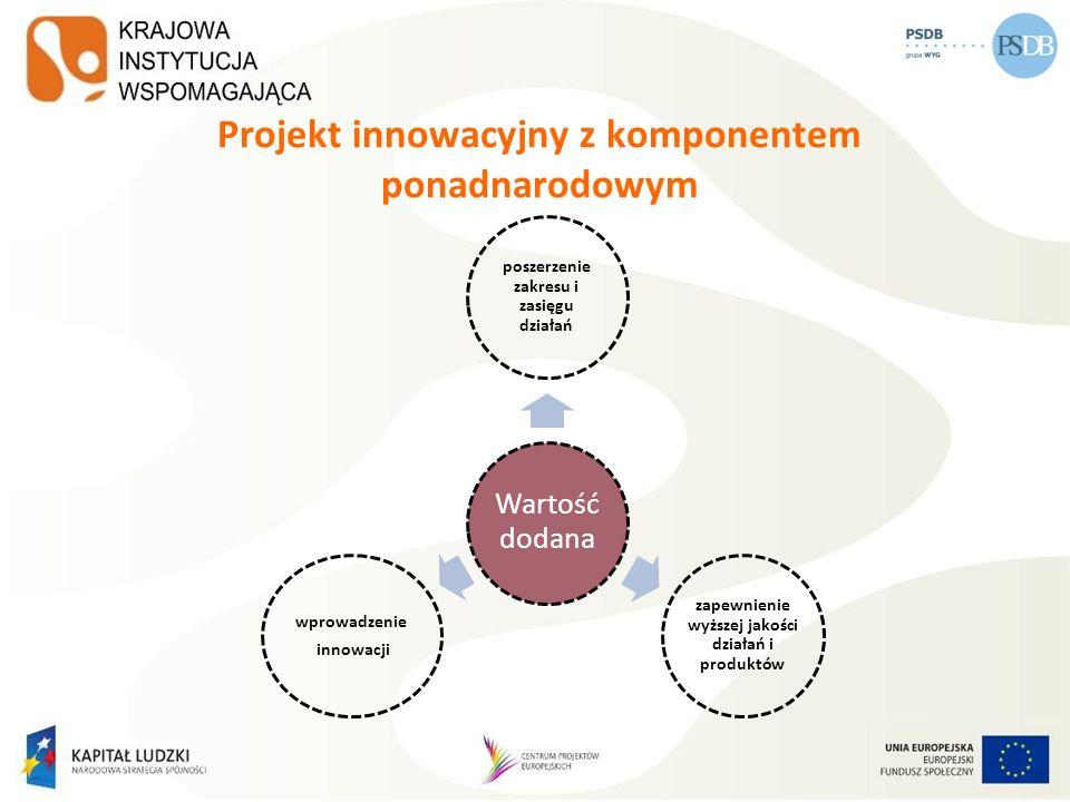 Projekt innowacyjny z komponentem ponadnarodowym Wartość dodana poszerzenie zakresu i zasięgu działań zapewnienie wyższej jakości działań i produktów