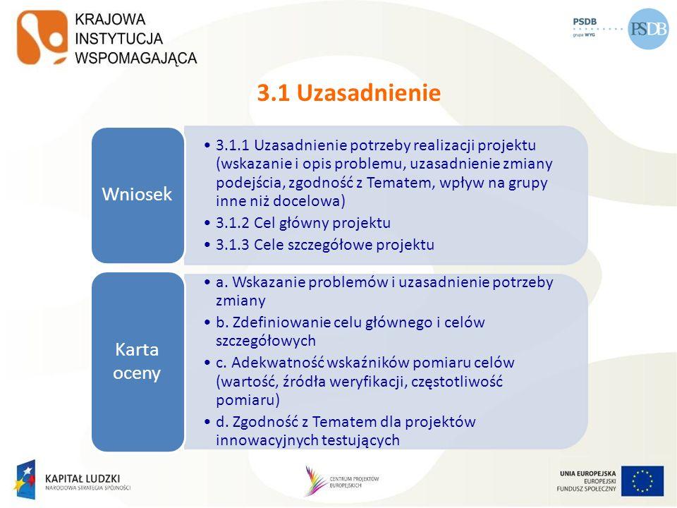 3.1 Uzasadnienie 3.1.1 Uzasadnienie potrzeby realizacji projektu (wskazanie i opis problemu, uzasadnienie zmiany podejścia, zgodność z Tematem, wpływ