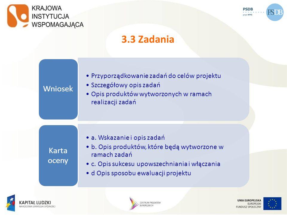 3.3 Zadania Przyporządkowanie zadań do celów projektu Szczegółowy opis zadań Opis produktów wytworzonych w ramach realizacji zadań Wniosek a. Wskazani