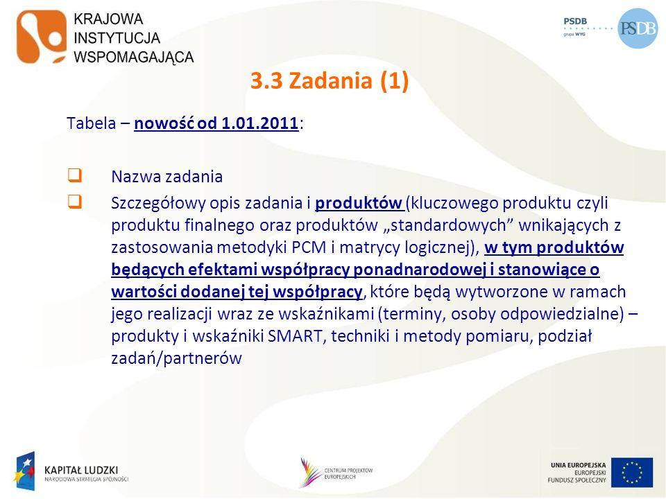 3.3 Zadania (1) Tabela – nowość od 1.01.2011: Nazwa zadania Szczegółowy opis zadania i produktów (kluczowego produktu czyli produktu finalnego oraz pr