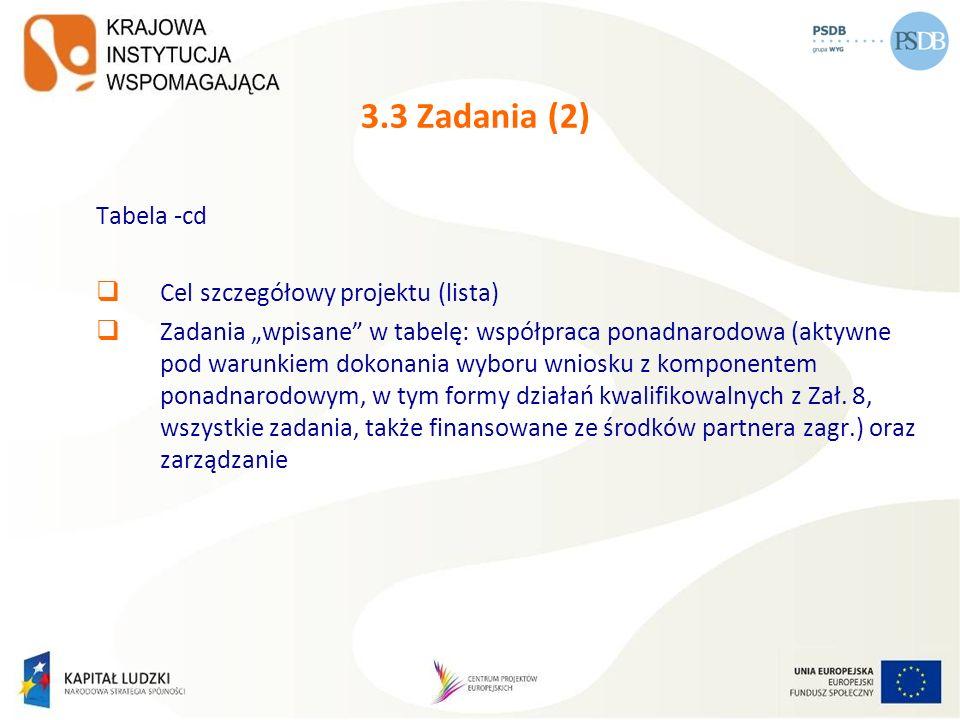 3.3 Zadania (2) Tabela -cd Cel szczegółowy projektu (lista) Zadania wpisane w tabelę: współpraca ponadnarodowa (aktywne pod warunkiem dokonania wyboru