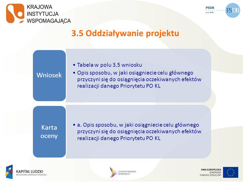 3.5 Oddziaływanie projektu Tabela w polu 3.5 wniosku Opis sposobu, w jaki osiągniecie celu głównego przyczyni się do osiągnięcia oczekiwanych efektów