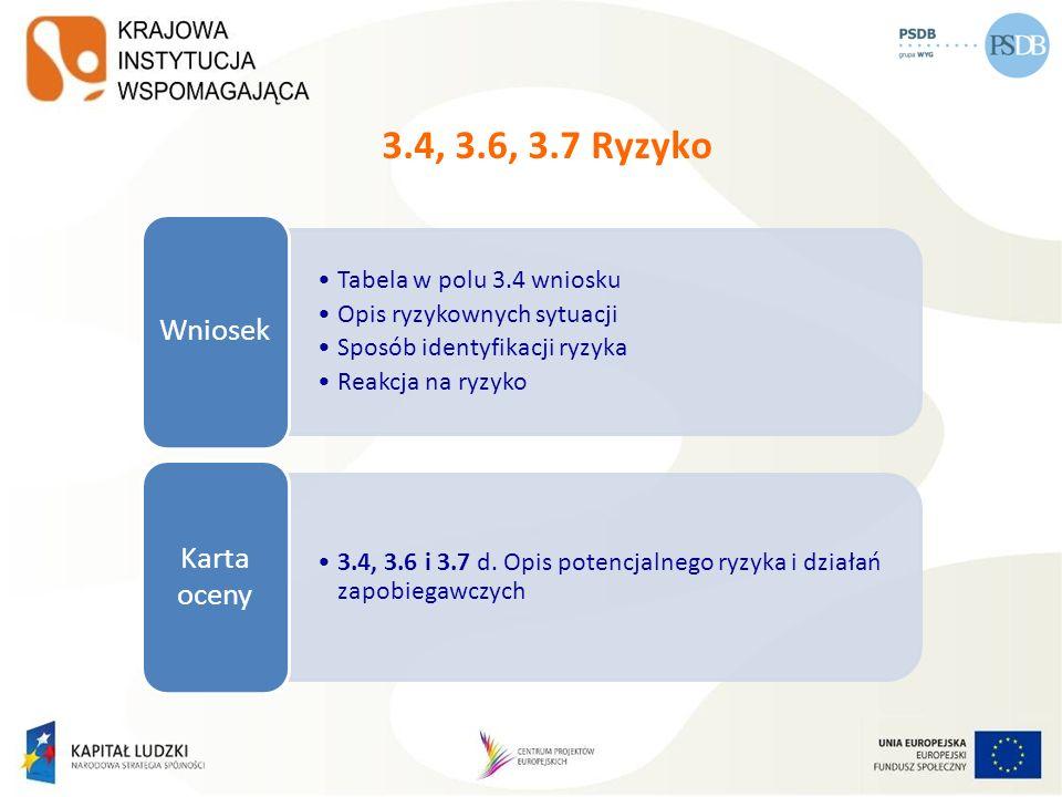 3.4, 3.6, 3.7 Ryzyko Tabela w polu 3.4 wniosku Opis ryzykownych sytuacji Sposób identyfikacji ryzyka Reakcja na ryzyko Wniosek 3.4, 3.6 i 3.7 d. Opis