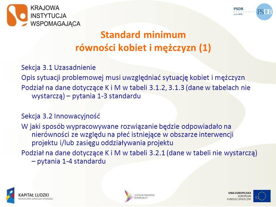 82 Standard minimum równości kobiet i mężczyzn (1) Sekcja 3.1 Uzasadnienie Opis sytuacji problemowej musi uwzględniać sytuację kobiet i mężczyzn Podzi