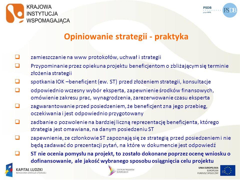 Opiniowanie strategii - praktyka zamieszczanie na www protokołów, uchwał i strategii Przypominanie przez opiekuna projektu beneficjentom o zbliżającym