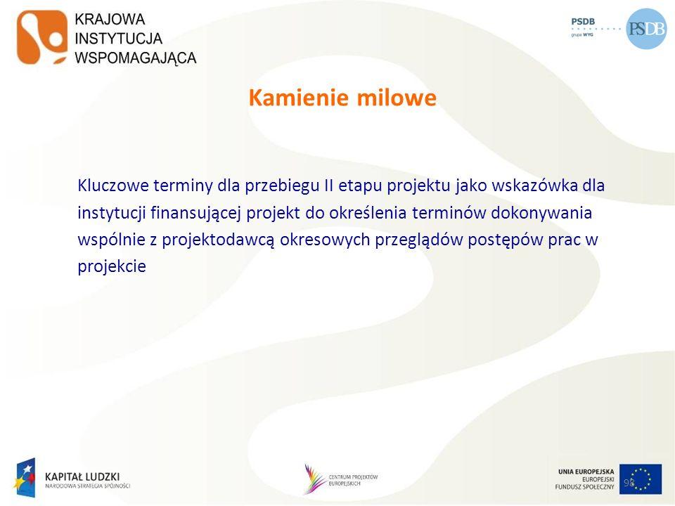 98 Kamienie milowe Kluczowe terminy dla przebiegu II etapu projektu jako wskazówka dla instytucji finansującej projekt do określenia terminów dokonywa