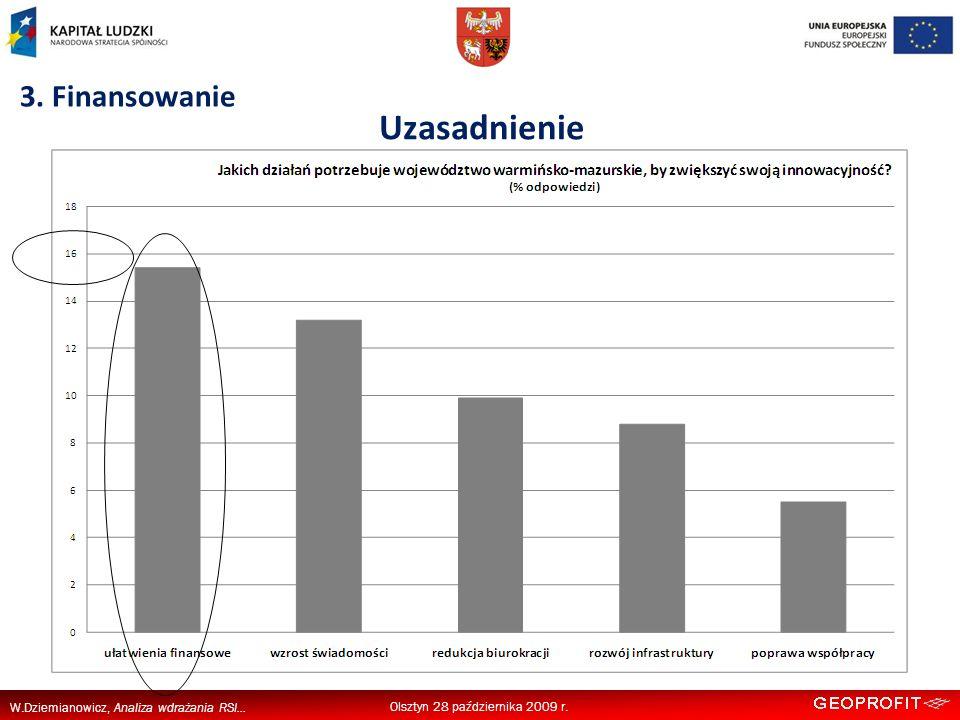 W.Dziemianowicz, Analiza wdrażania RSI... 3.