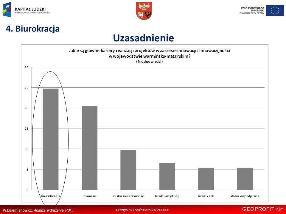 W.Dziemianowicz, Analiza wdrażania RSI... 4.