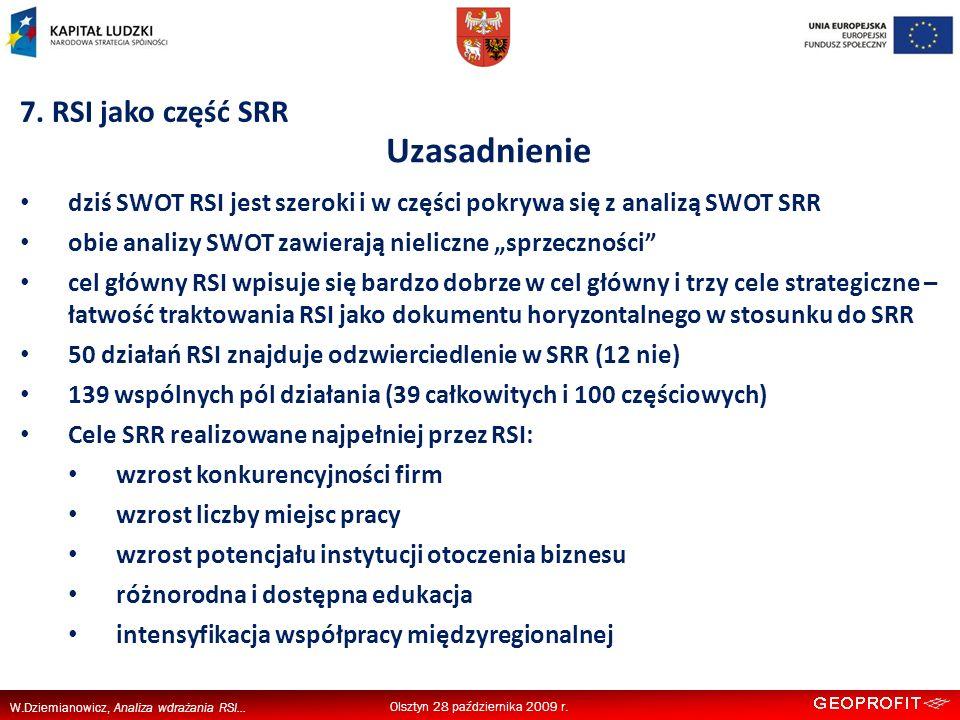 W.Dziemianowicz, Analiza wdrażania RSI... 7.