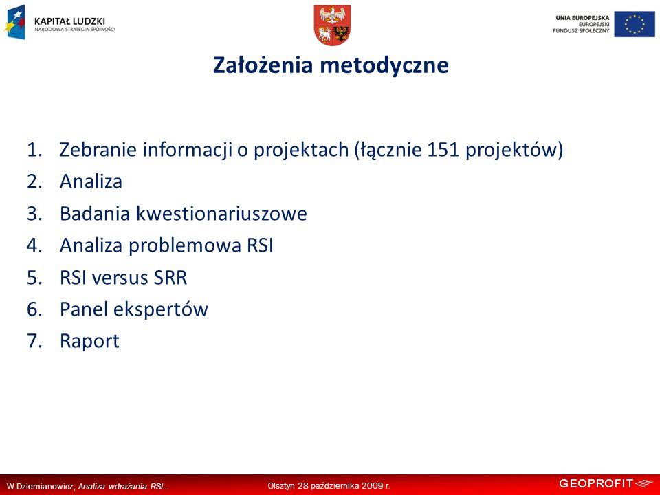W.Dziemianowicz, Analiza wdrażania RSI... 1.