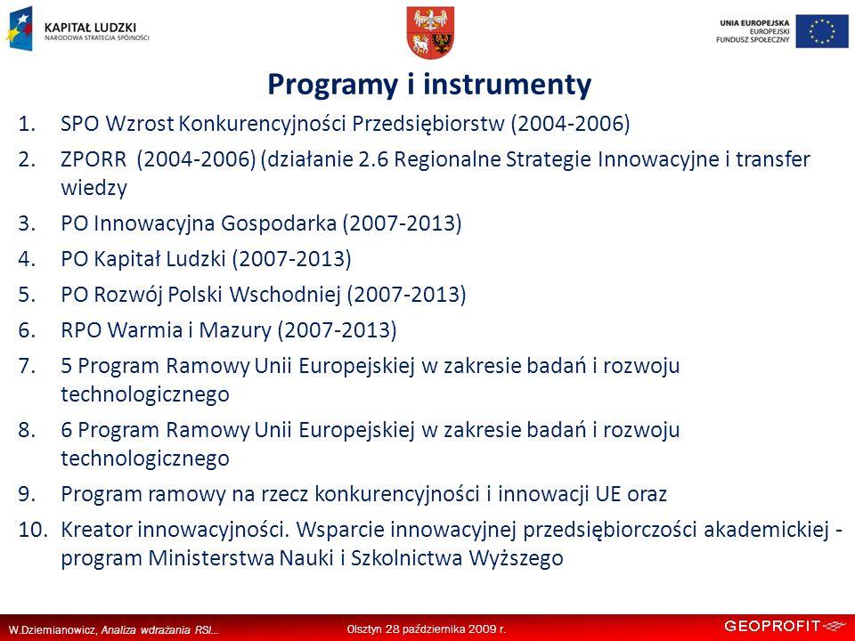 W.Dziemianowicz, Analiza wdrażania RSI...4.