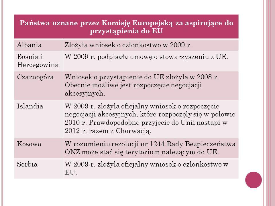 Państwa uznane przez Komisję Europejską za aspirujące do przystąpienia do EU AlbaniaZłożyła wniosek o członkostwo w 2009 r. Bośnia i Hercegowina W 200