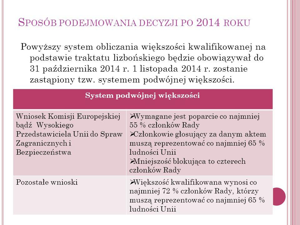 S POSÓB PODEJMOWANIA DECYZJI PO 2014 ROKU Powyższy system obliczania większości kwalifikowanej na podstawie traktatu lizbońskiego będzie obowiązywał d