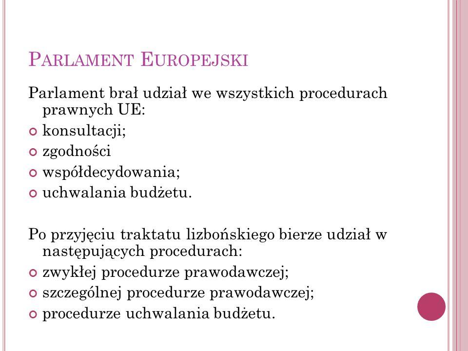 P ARLAMENT E UROPEJSKI Parlament brał udział we wszystkich procedurach prawnych UE: konsultacji; zgodności współdecydowania; uchwalania budżetu. Po pr