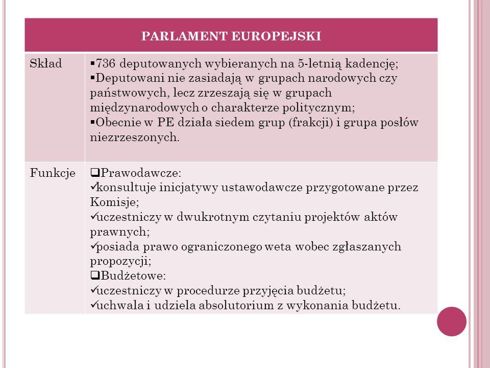 PARLAMENT EUROPEJSKI Skład 736 deputowanych wybieranych na 5-letnią kadencję; Deputowani nie zasiadają w grupach narodowych czy państwowych, lecz zrze