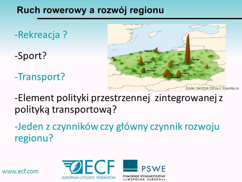 www.ecf.com Ruch rowerowy a rozwój regionu -Rekreacja ? -Transport? -Sport? -Element polityki przestrzennej zintegrowanej z polityką transportową? -Je