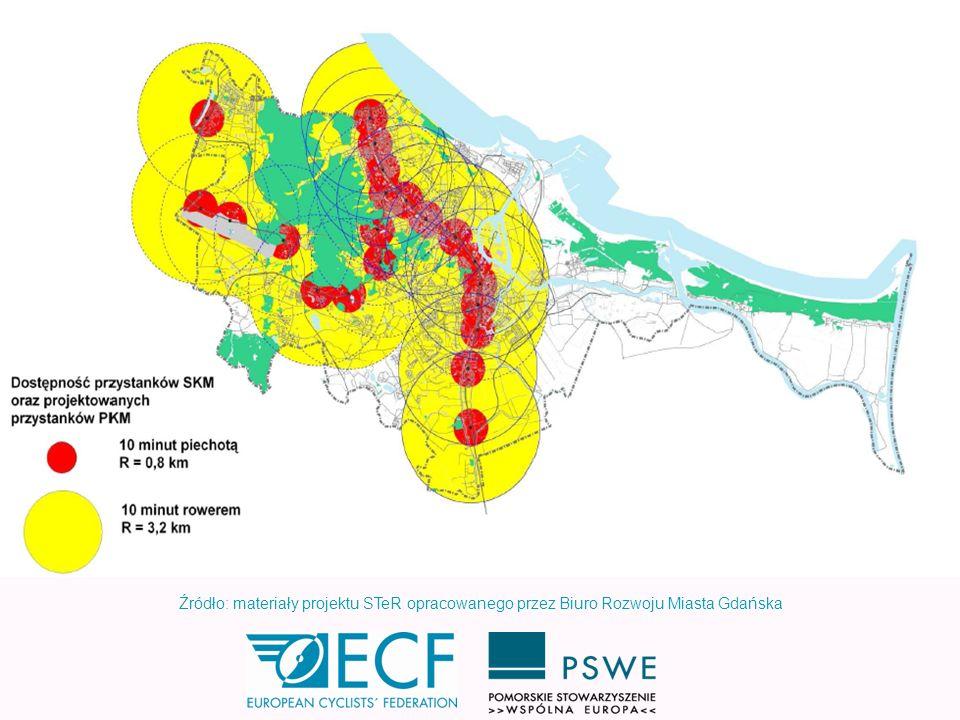Źródło: materiały projektu STeR opracowanego przez Biuro Rozwoju Miasta Gdańska