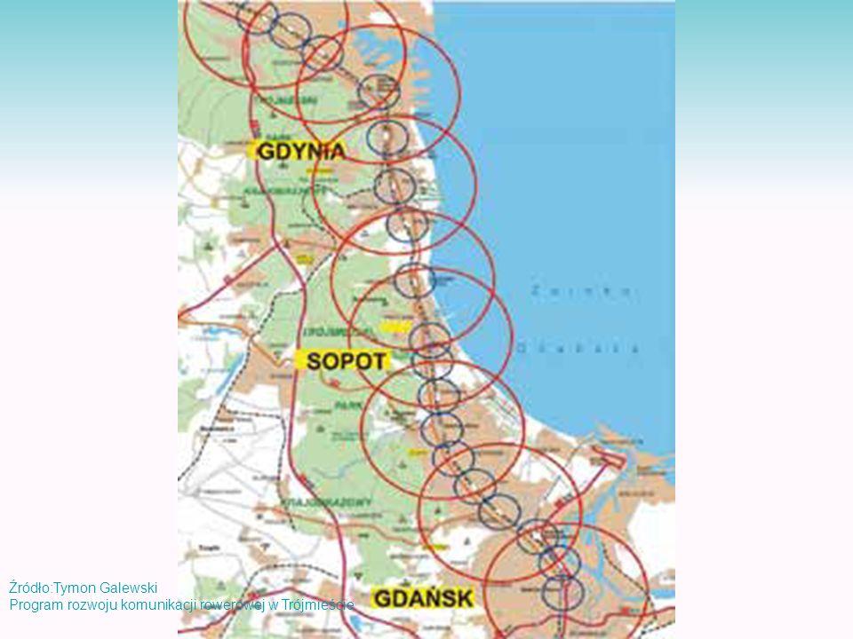Źródło:Tymon Galewski Program rozwoju komunikacji rowerowej w Trójmieście